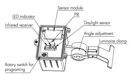 Clamp Mount Daylight Harvesting Sensor