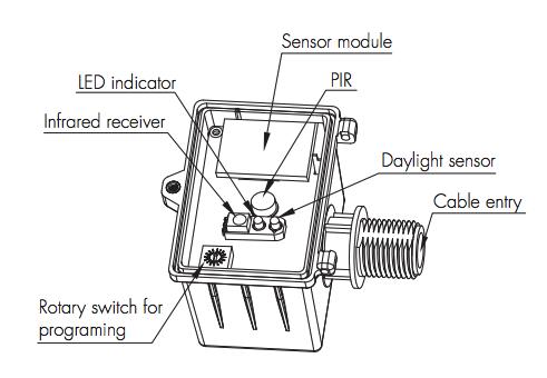 Conduit Mount Daylight Harvesting Sensor