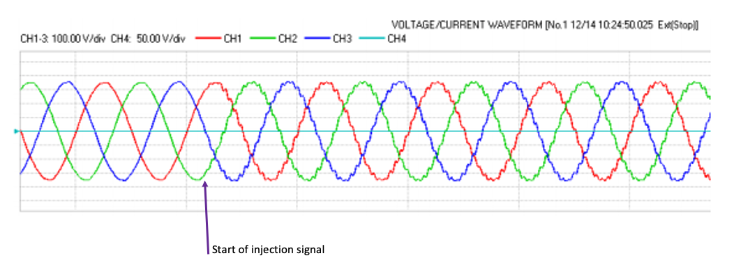 Diagram showing ripple injection voltage wave signal