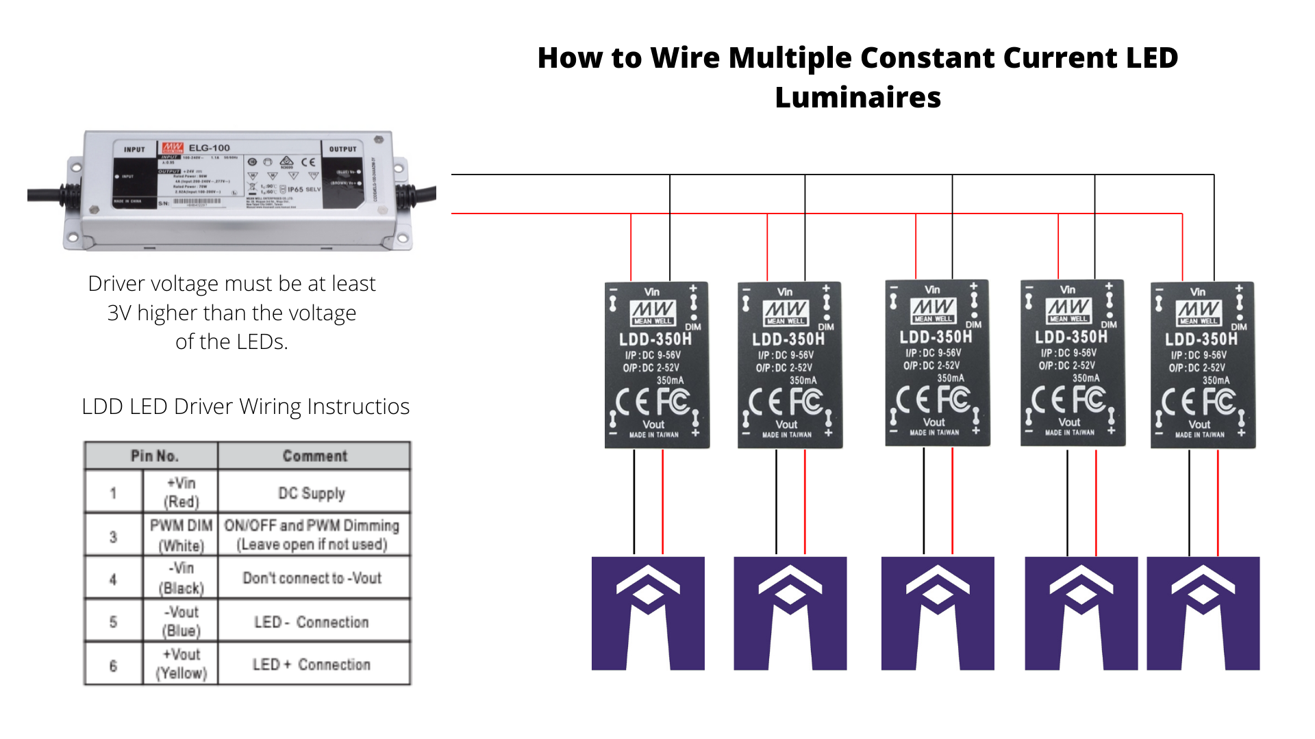 Low cost constant current LED driver installation