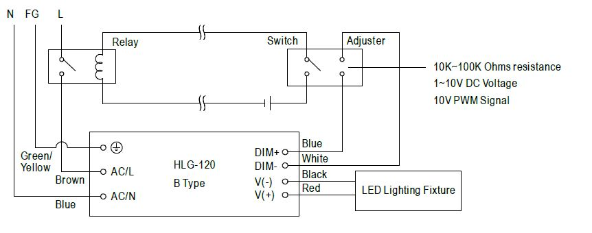 Dimming With The Mean Well Hlg Elg Npf D And Lpf D Led Drivers